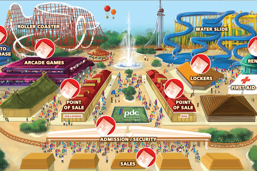 PDC RFID Wristband Applications & Program Management for Water & Amusement Parks