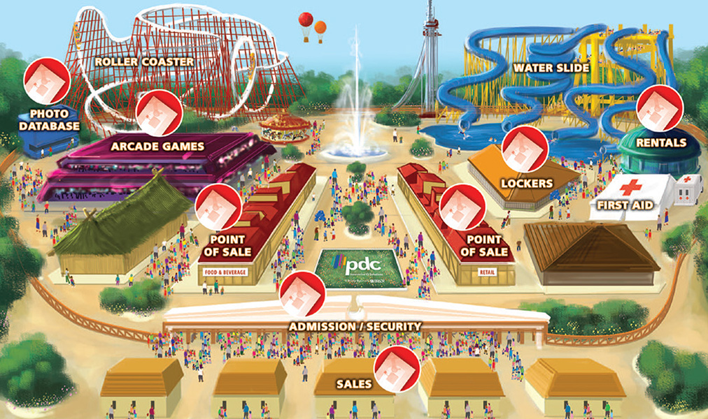PDC RFID Applications for water and Amamusement parks
